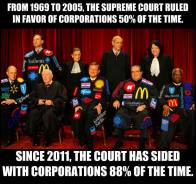 Supreme Court bought and paid for