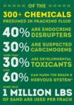 Fracking Chemicals