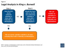 ACA - King vs Burwell