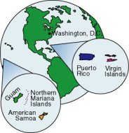 US Territories Rights
