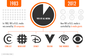 Media owned by 6 companies